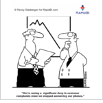 Fun Friday – Drop in customer complaints – weekly office cartoon #316 #ff