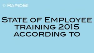State of Employee training 2015 according to