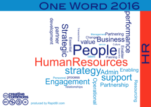 One word 2016 HR Trends