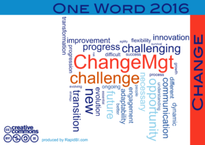 One word 2016 change management trends