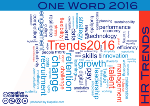 One word 2016 future HR trends