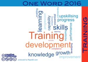 One word 2016 Training Trends