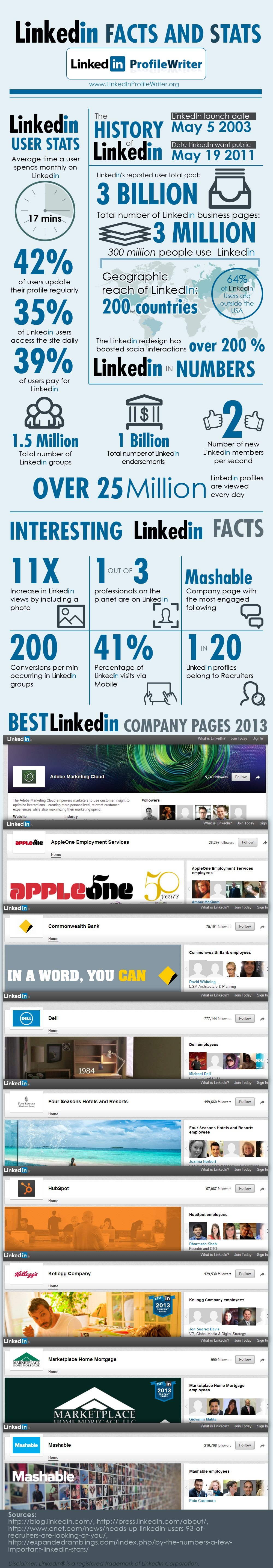 wersm linkedin infographic stats facts - LinkedIn is more than just a job search and CV hosting tool