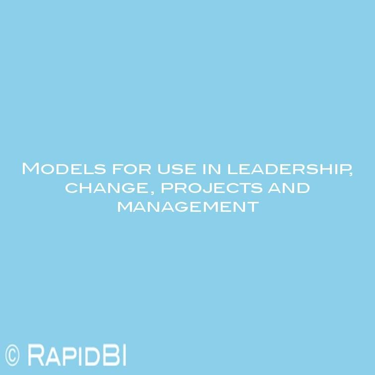 management and leadership models Applied leadership role conflict: leaders and managers david stanley reviews the literature, and discusses his own research, on the difference between leadership and management.