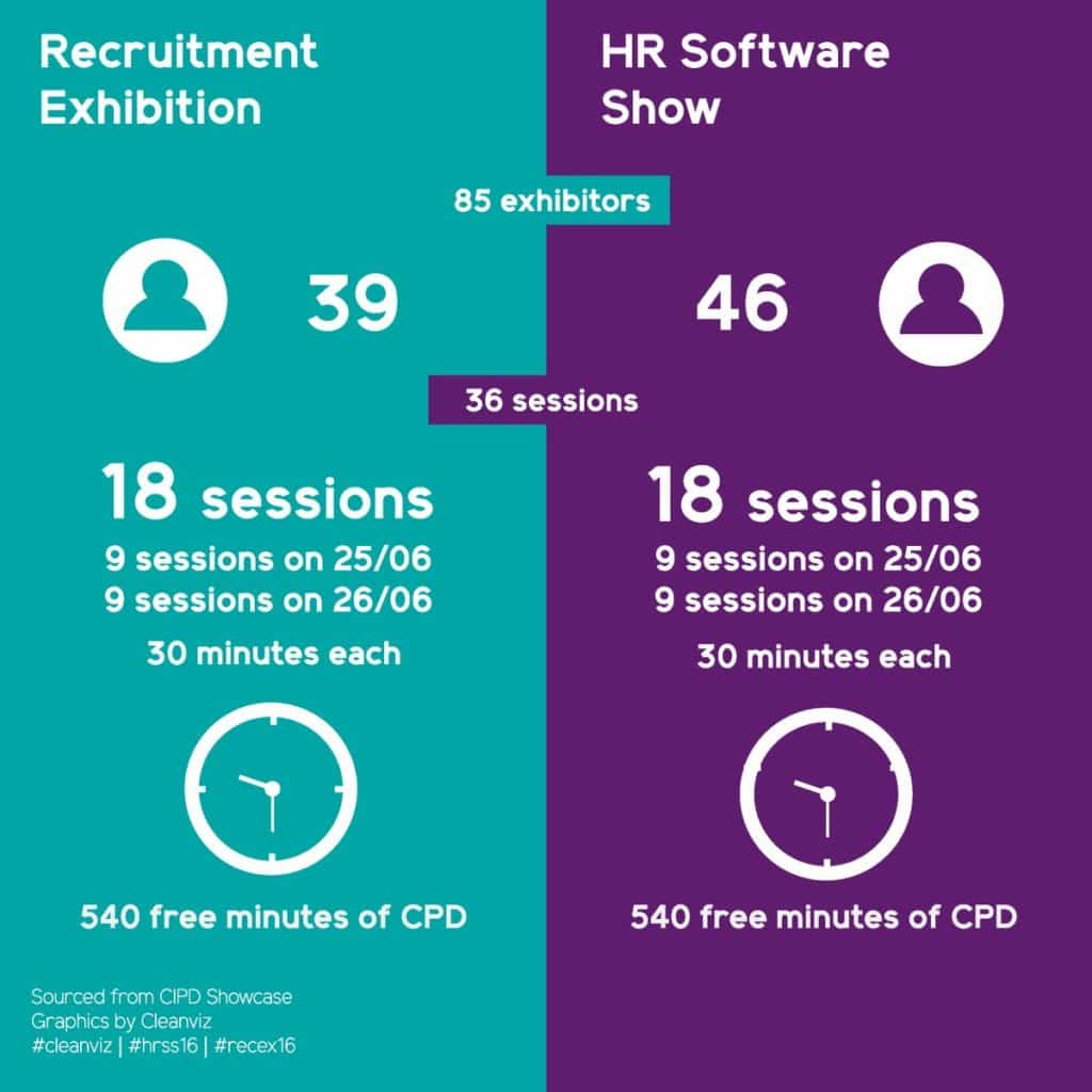 Exhibitors and learning sessions at HRSS16 & RECEX16