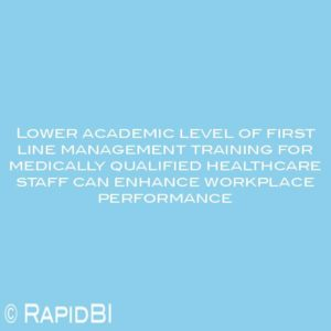 Lower academic level of first line management training for medically qualified healthcare staff can enhance workplace performance