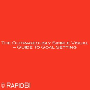 The Outrageously Simple Visual – Guide To Goal Setting