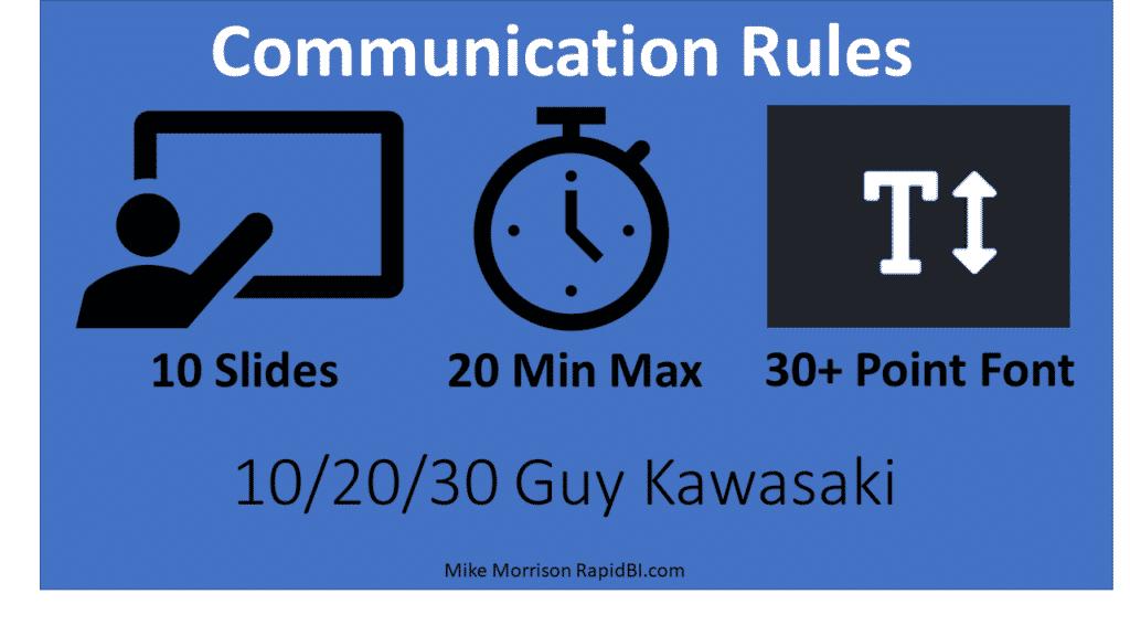 communication presentation rules 10 20 30 10/20/30