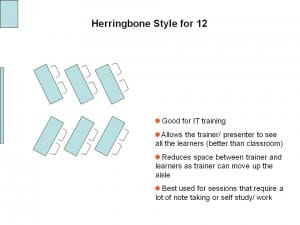 Training Room Layout - Herring Bone